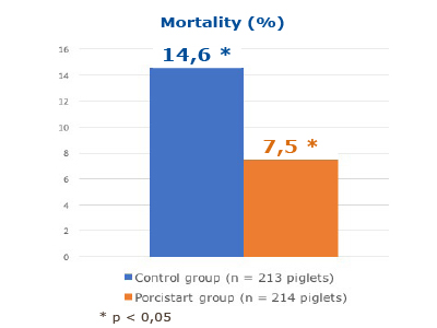 graphe-mortality-400.jpg